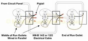 How to Replace a Worn-Out Electrical Outlet: pigtail ...