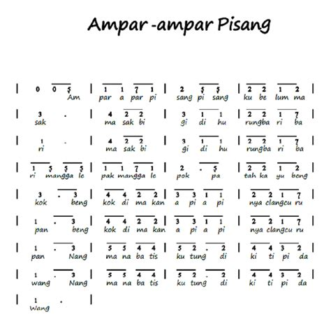 not pianika lagu daerah nasi notasi angka piano pianika ampar ampar pisang lagu daerah kalimantan selatan abee pinterest