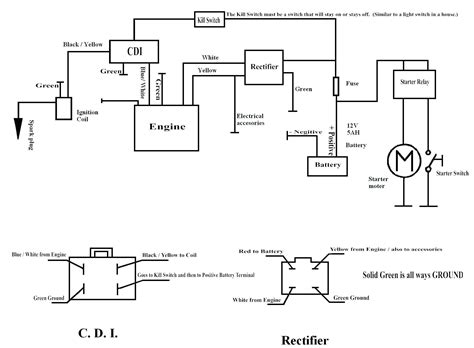 coolster 125 wiring diagram wiring library