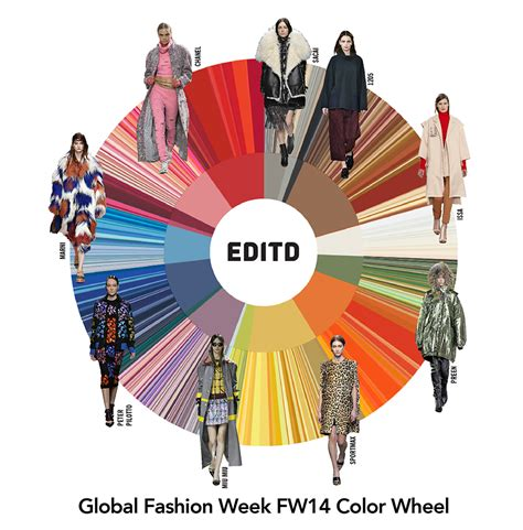 editd s color wheel reveals top global color trends for