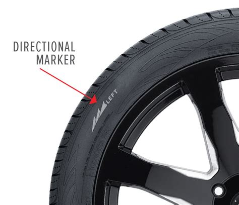 directional tire tires rotation tread sidewall schwab les wear rear front different rotate marker standard cars country between performance rates