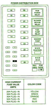 ford   fuse box diagram circuit wiring diagrams