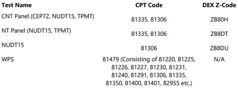 billing cpt dex codes