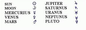 Greek Names for the Planets - Pics about space