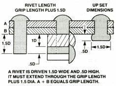 Aluminum Rivet Size Chart Metric Screw Thread Chart Tooling Inc Axial Thread