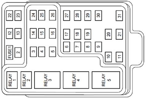 2001 Ford F150 Fuse Block Diagram by Exterior Fuse Panel Layout For 2001 F150 Fixya