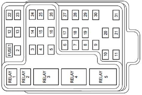 solved fuse panel layout   fixya