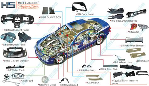 mold in car automotive injection parts combination chart
