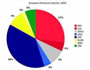 File Pie Chart Ep Election 2004 Svg