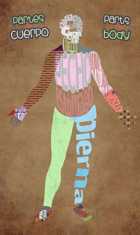 parts   body  spanish partes del cuerpo parts