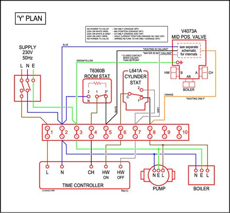 three port valve wiring diagram electrical installation