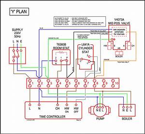 Controls Danfoss Wiring Diagram : raspberry pi powered heating controller part 1 ~ A.2002-acura-tl-radio.info Haus und Dekorationen