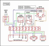 High quality images for siemens y plan wiring diagram 10android1 hd wallpapers siemens y plan wiring diagram asfbconference2016 Image collections