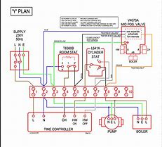 Hd wallpapers siemens y plan wiring diagram 3dmobilecg3d hd wallpapers siemens y plan wiring diagram asfbconference2016 Image collections