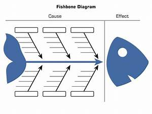 Fishbone Diagram Magnetic Overlay For Whiteboards At 5s Store