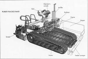 How Asphalt Paver Is Made