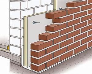 Zweischaliges Mauerwerk Mit Luftschicht : zweischaliges mauerwerk aufbau schau unter die haube ~ Frokenaadalensverden.com Haus und Dekorationen