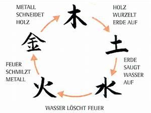Feng Shui Haustür : sidler k chen sidler haust ren in haigerloch trillfingen ~ Lizthompson.info Haus und Dekorationen