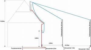 Endgespeiste Langdrahtantenne Berechnen : 6 die antenne entsteht dl6gl ~ Themetempest.com Abrechnung