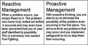 Reactive Vs Proactive Quotes. QuotesGram