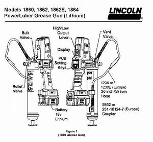 Lincoln Power Luber 1860 Series A  18 Volt Lithium Ion