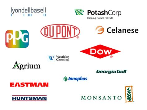 Dow Chemical Company companies - News Videos Images ...