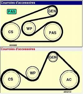 Courroie Accessoire Clio 2 : renault kangoo 1 9d r paration m canique aide panne auto forum autocadre ~ Gottalentnigeria.com Avis de Voitures