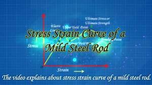 Stress Strain Curve Of A Mild Steel      Stress Strain Curve