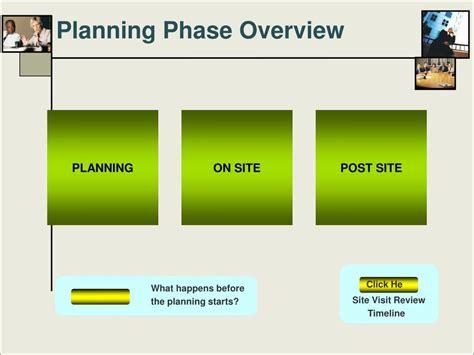 Ppt  Site Visit Training Powerpoint Presentation Id528104