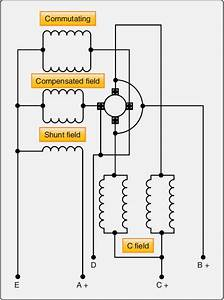 Electric Starting Systems And Starter Generator Starting System