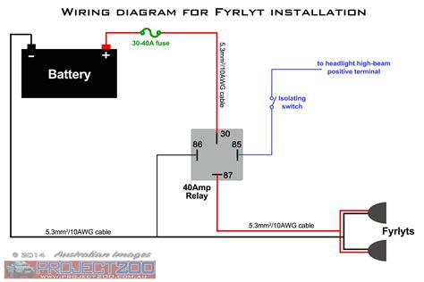 Landcruiser Headlight Upgrade Fyrlyts Project