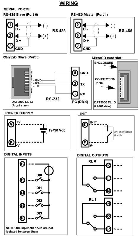 Data Logging Modbus Datdlio With Digital