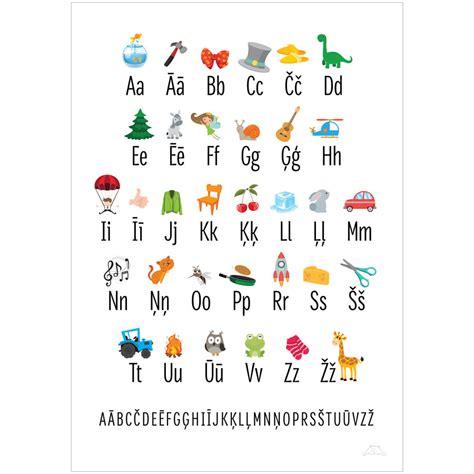 Latviešu valodas alfabēta plakāts - Plakāti ...