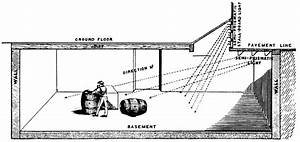 Wiring Diagram For Lighting Board