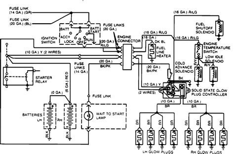 1988 Ford Starter Wiring Diagram by 1988 Ford F250 Diesel Trouble Wiring The Right
