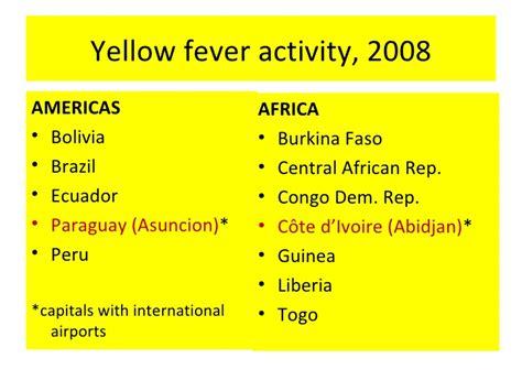 Yellow Fever: Threat to Asia-Pacific Region
