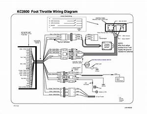 Kenworth T800 Fuse Panel Wiring Diagram