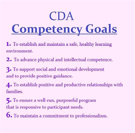 cda competency goals early childhood education