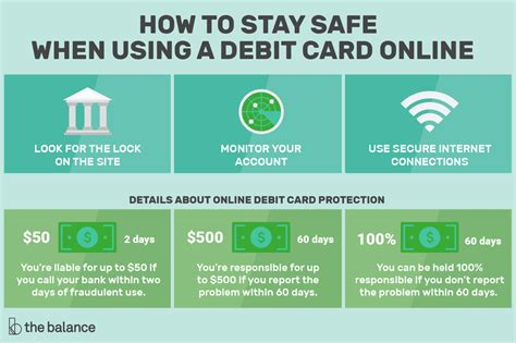 I don't even see how multi cards would work given online payment for online purchases, your debit card will be treated as a visa, mastercard or discover credit card. How to Pay Online With Debit or Credit Cards (Safely)