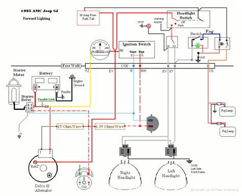 Cj7 Headlight Switch Wiring Diagram by Grand Wagoneer Wiring Diagram Coil Wiring Library