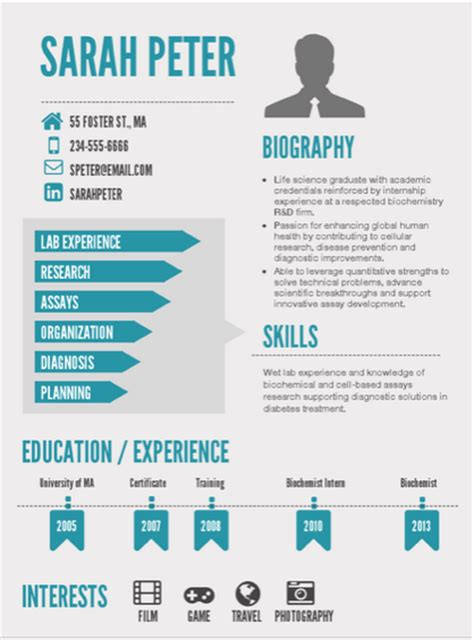 Masterpiece Resume Exles by 5 Great Tools To Turn Your Resume Into A Visual Masterpiece