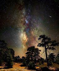 Milky Way Night Sky