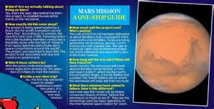 One Way Ticket to Mars Mission (page 2) - Pics about space