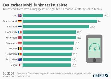 infografik deutschland bleibt glasfaser entwicklungsland