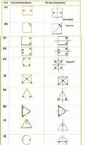 Cbse Ncert Solution For Class 7 - Maths