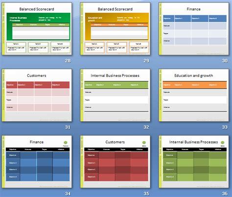 balanced scorecard template  commercewordpress