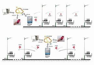 Intelligent Lighting Control System Power Line Carrier