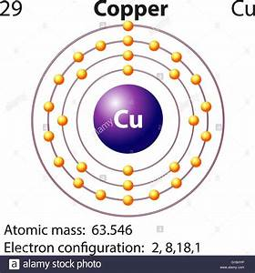 Symbol And Electron Diagram For Copper Illustration Stock