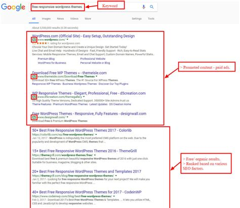 Seo Search Results - seo copywriting for 10 simple steps for beginners