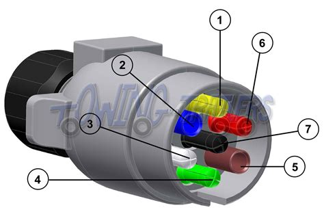trailer socket wiring diagram south africa wiring solutions